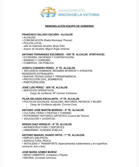 Remodelación en el equipo de Gobierno de Rincón de la Victoria