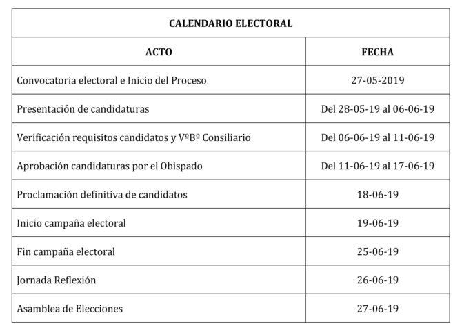 Abierto el período electoral para elegir presidente de la Agrupación de Cofradías de Vélez-Málaga